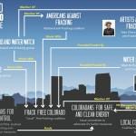 Colorado_Flowchart_2_OL-revised
